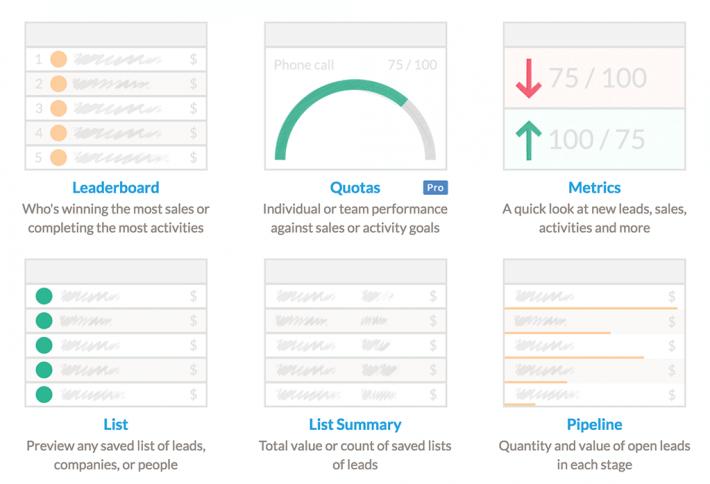 nutshell dashboard card types leaderboard quotas metrics list summary pipeline
