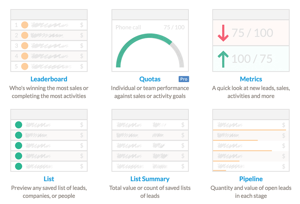 nutshell dashboard card types leaderboard quotas metrics list summary pipeline