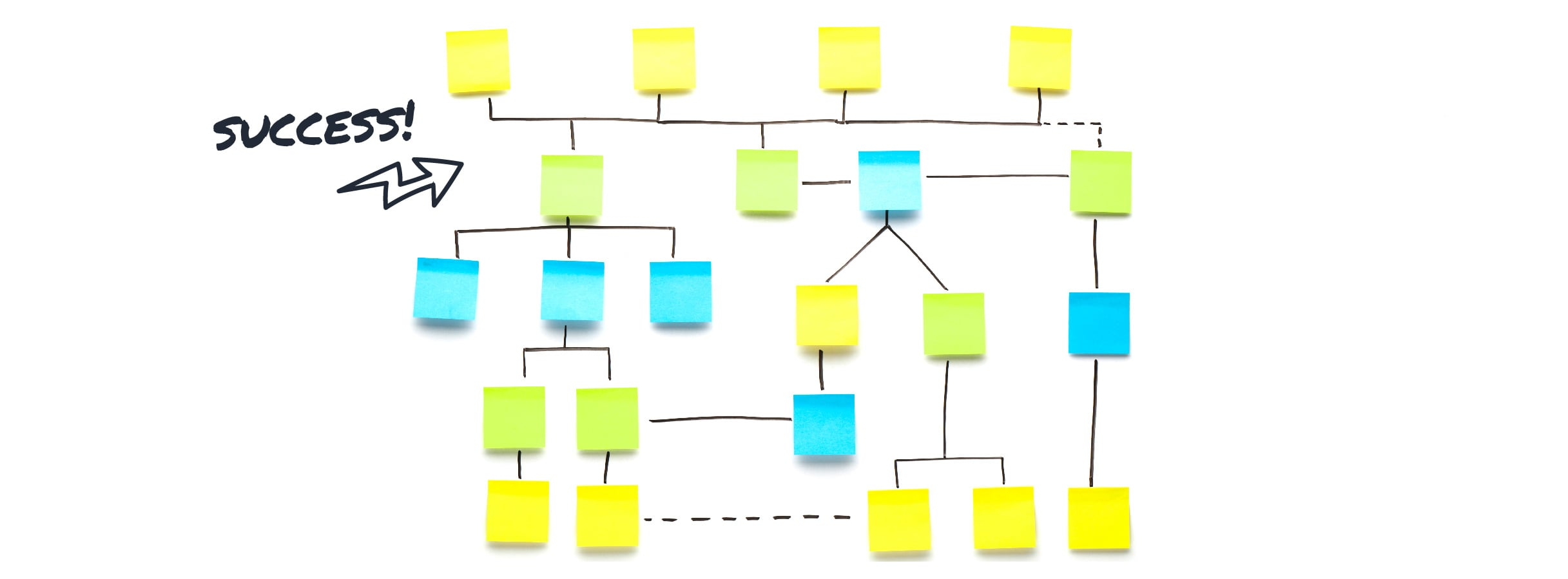 How to Build a Sales Process: The Complete Guide | Nutshell