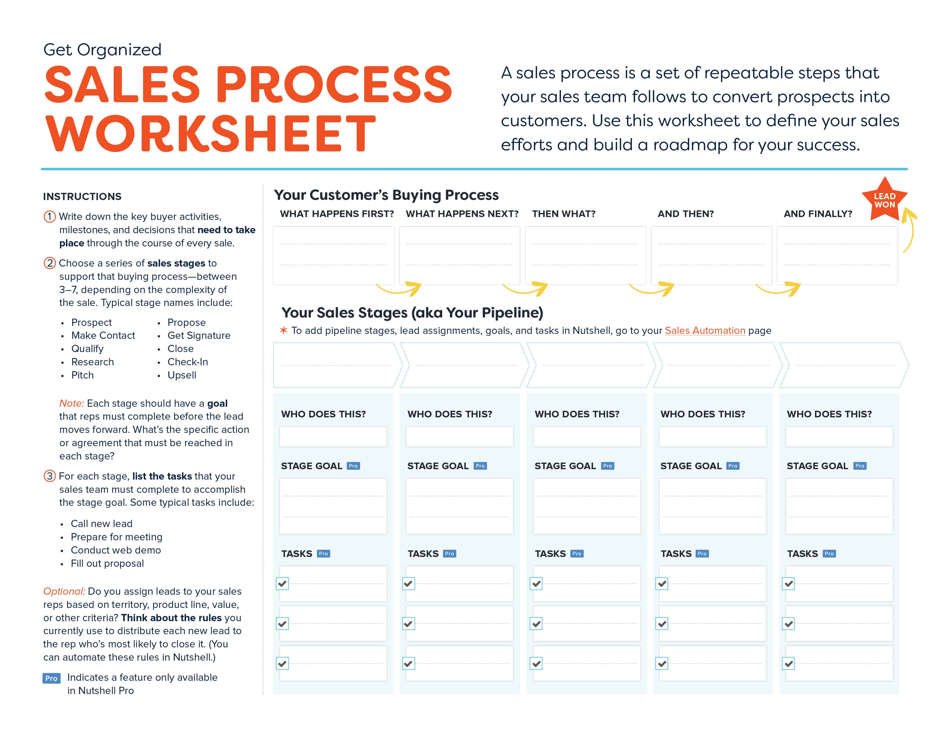 Sales Process Worksheet and Template | Free CRM Resources