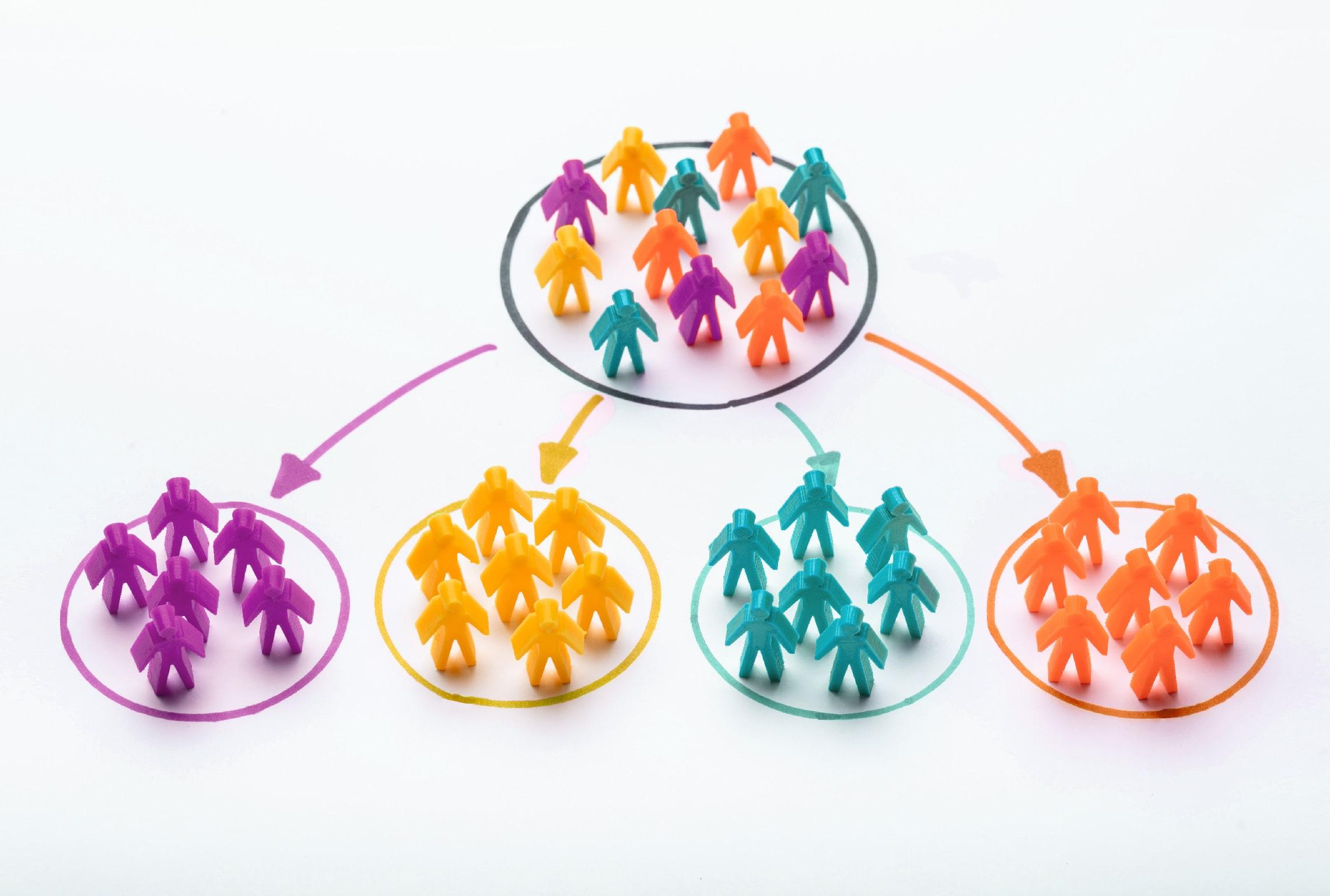 market segmentation market segments